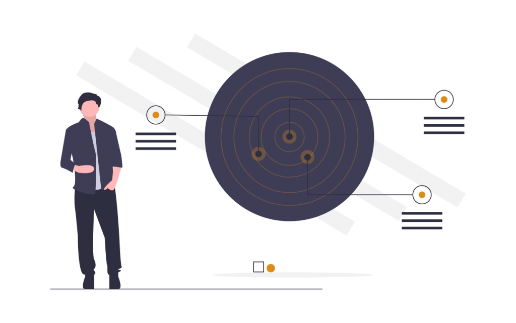 ABM, el marketing basado en cuentas, objetivos